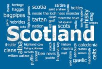 Scotland Word Cloud Postcard (HA6)